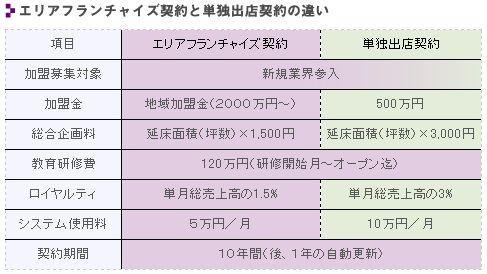 FC契約例.jpg